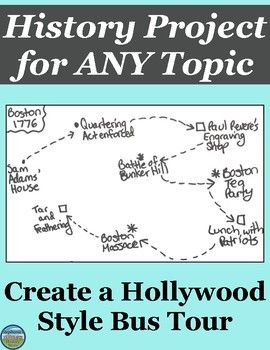 literature review topic ideas