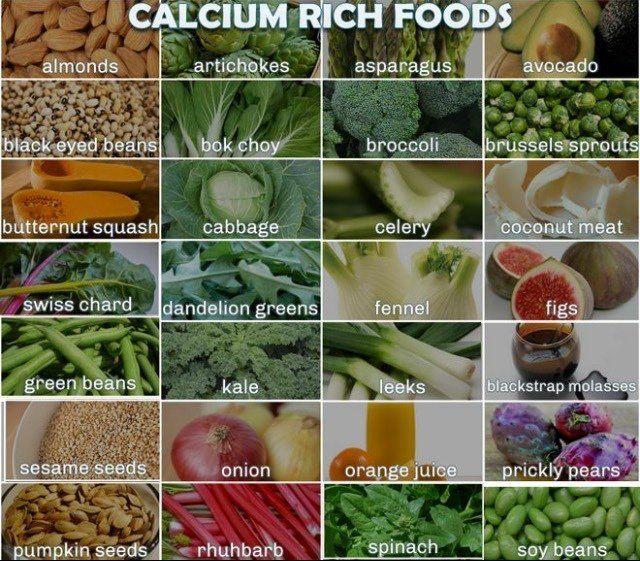 calcium rich food #plantbased #diet @plantpowerz