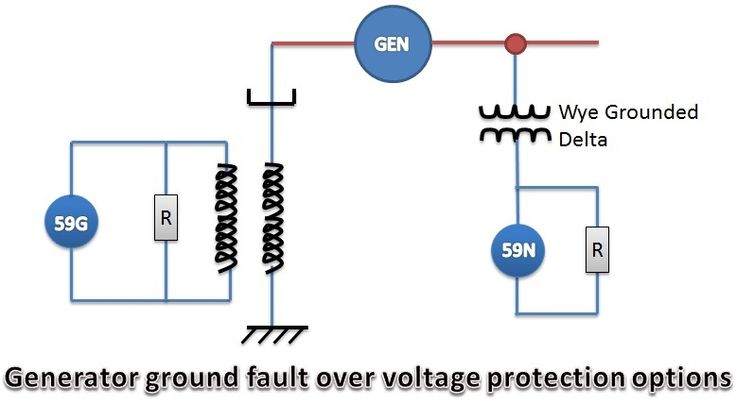 73 best images about electrical engineering design on for Motor ground fault protection