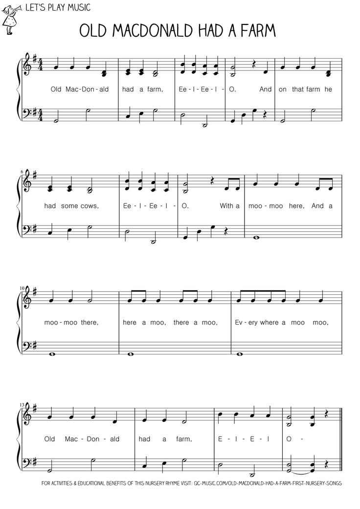 easy piano songs sheet music pdf