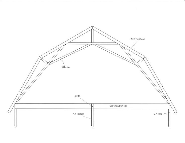 Gambrel roof angles calculator gambrel roof question for Gambrel pole barn plans