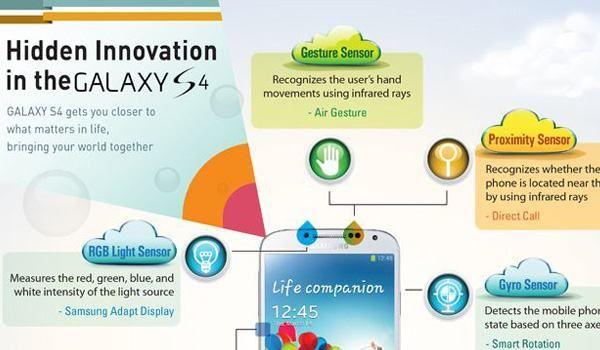 "Samsung Details The ""Hidden Innovation"" Inside the Galaxy S4"