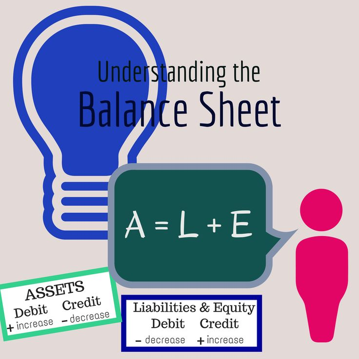 44 best Bookkeeping images on Pinterest Finance, Financial ratio - accounting balance sheet