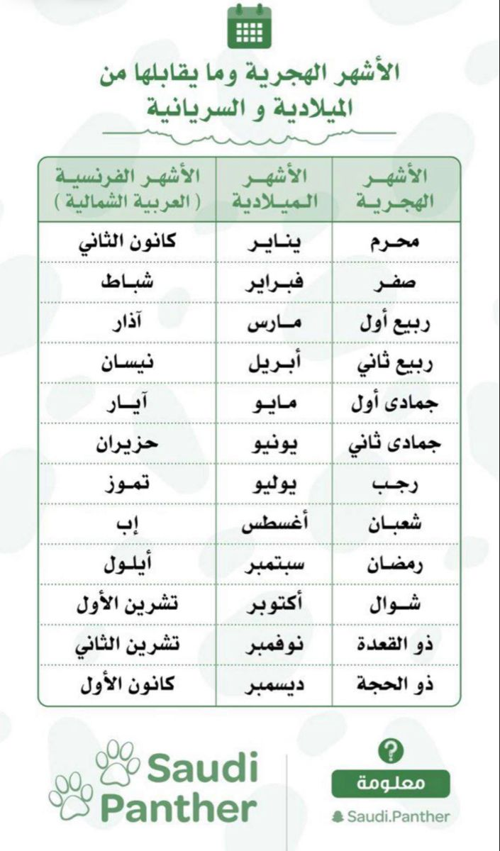 Pin By Re0o0ry ه م س ات ع اب ر ة On Informations معلومات Life Skills Words Good To Know
