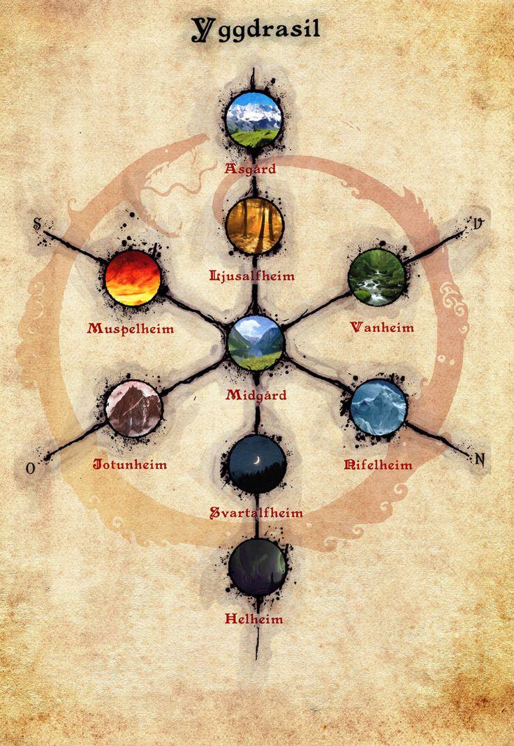 Yggdrasil - The nine worlds of nordic mythology by Infernallo on DeviantArt