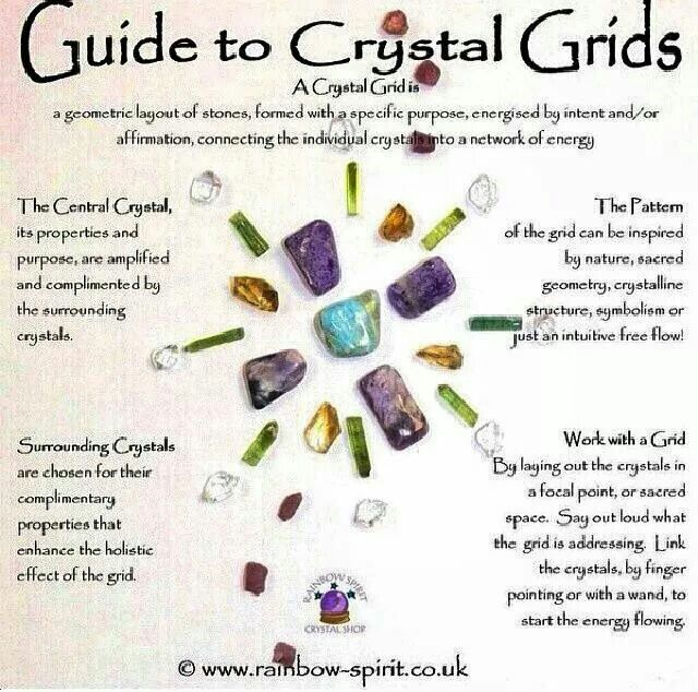 Guide to crystal grids                                                                                                                                                                                 More