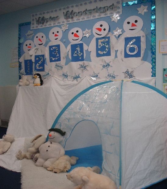 Winter wonderland classroom display photo - Photo gallery - SparkleBox..pretty awesome