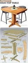 Image result for Teds Woodworking® - 16,000 Woodworking Plans  Projects With Videos - Custom Carpentry — TedsWoodworking