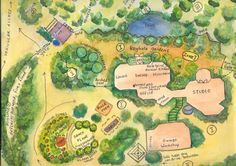 Have a permaculture designed garden- cause it just makes sense!