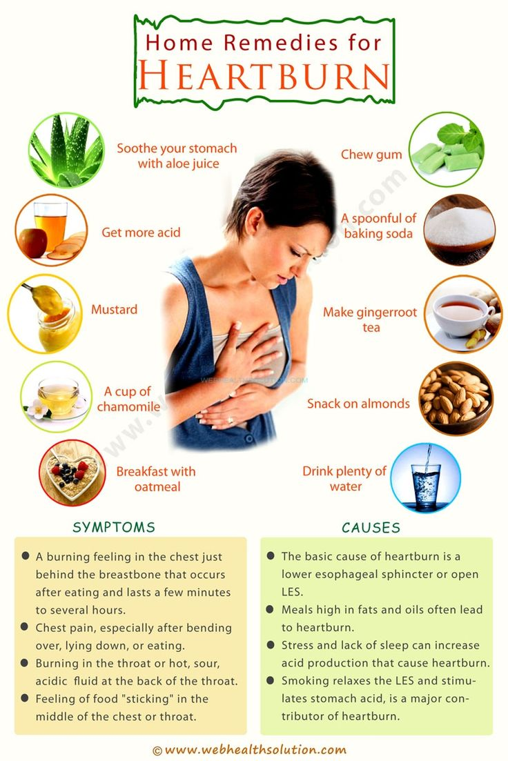 causes of dyspepsia Home remedies for indigestion (46) indigestion or dyspepsia is a broad term that describes a group of symptoms triggered by the abnormal functioning of the gastrointestinal tract, mainly the stomach, the initial part of the small intestine, and at times even the stomach pipe or esophagus.