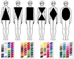 Asesoramiento de imagen; paleta de colores que te favorecen de acuerdo a la estructura de tu cuerpo y tambien podes ver como combinarlos