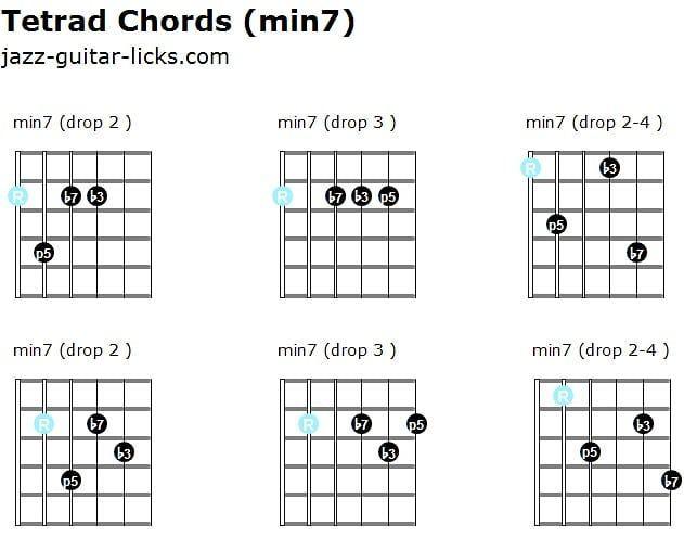 TECHNIQUES et MUSIQUES, IMPROVISATION pour GUITARE. 5 doigts main droite (6, 7 & 8 strings) 067a58abab81070e1d02901b47fd6fbe