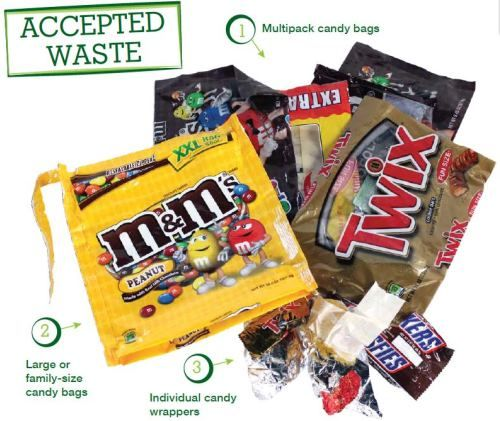 Candy Wrapper Brigade! Terracycle takes your halloween wrappers so it can be converted into new products.