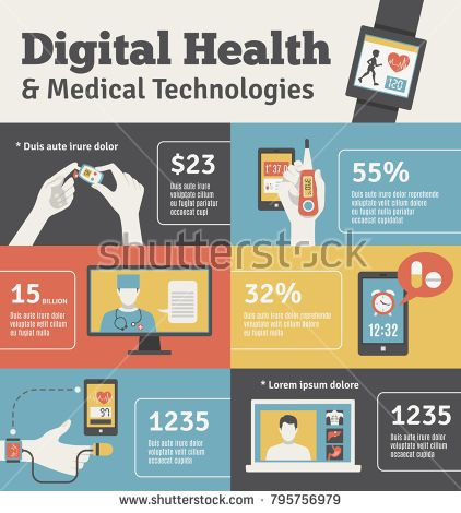 Stock Vector: Personal electronic mobile devices for condition control digital healthcare technology advertisement flat banners set isolated vector il…