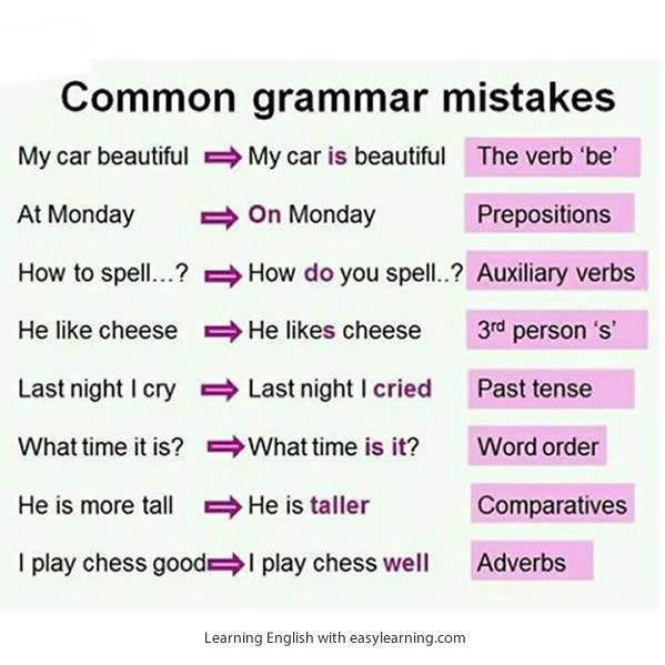Common Grammar Mistakes Cheat Sheet