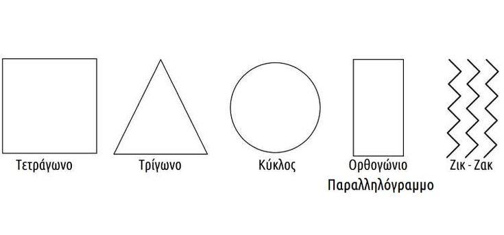 Τεστ Προσωπικότητας: Τι λέει για εσάς το γεωμετρικό σχήμα που θα επιλέξετε; via @enalaktikidrasi