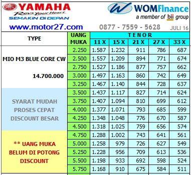 12# Tabel Harga WOM Finance 7, Yamaha MIO M3