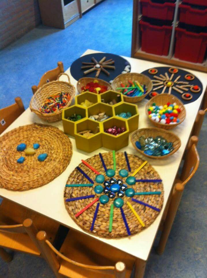 Loose Parts Provocation!