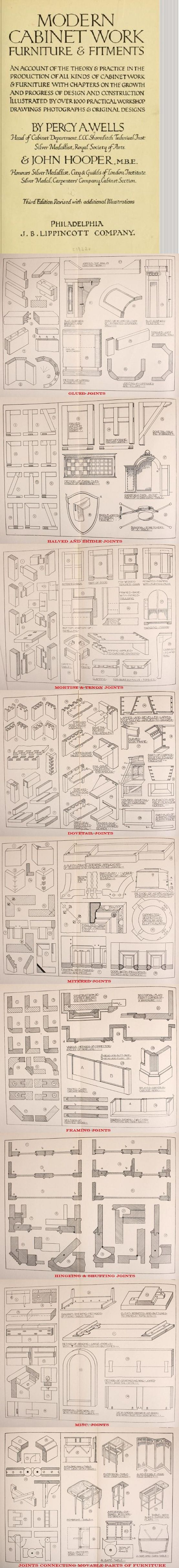 Learn how to #joints from the original #cabinetry masters in this book from 1922! Read Modern #Cabinet Work on the DIY Collaboratorium's #Woodshop Books page.