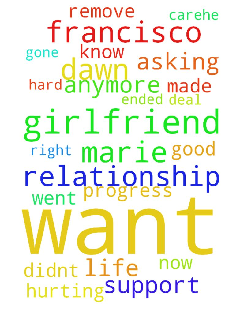 What if a girl im dating doesnt have friends