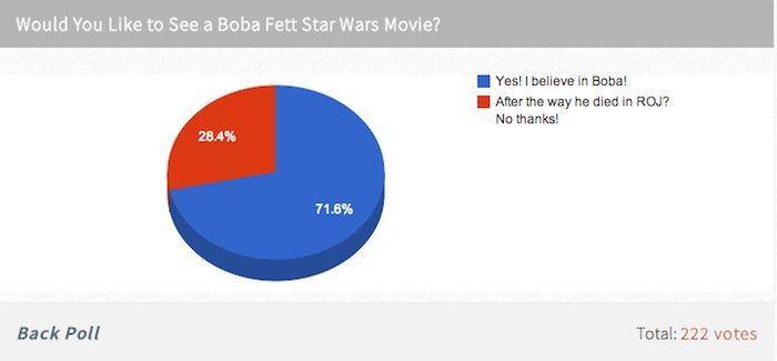 Fan Poll: Do We Really Need a Boba Fett Movie?