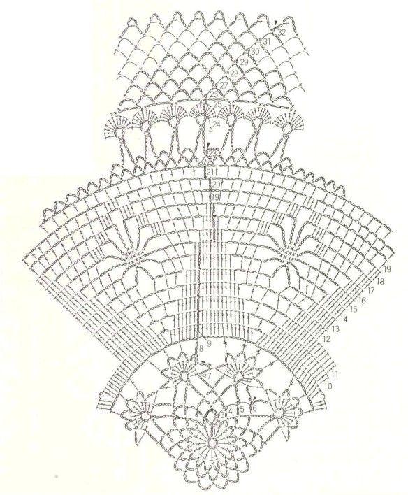 les 25 meilleures id 233 es concernant nappe en crochet sur rideaux en crochet motif de