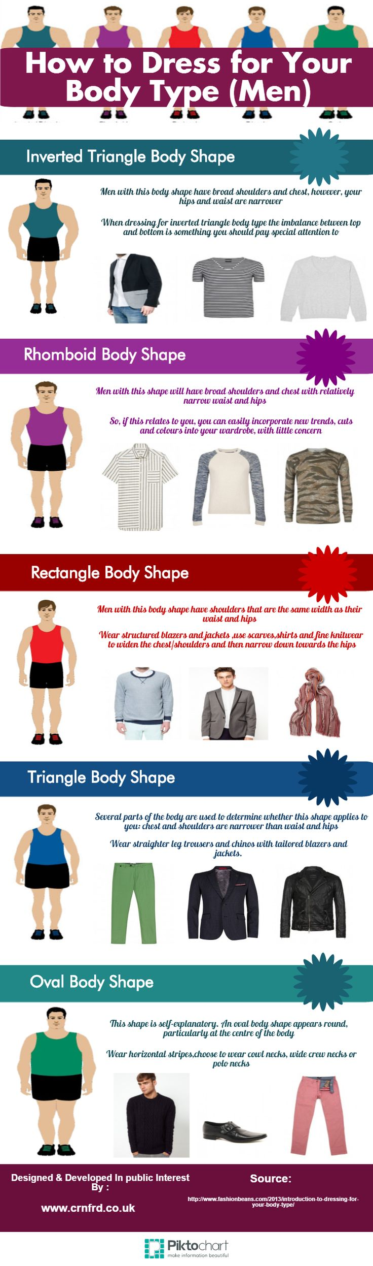 How to Dress for Your Body Type (Men) | Visual.ly