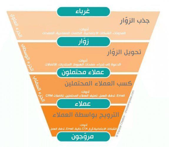 جمال الفضلي On Twitter