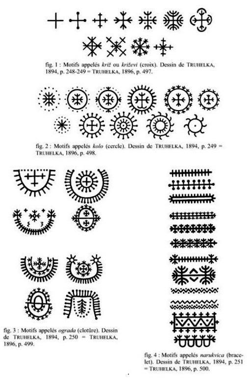 Traditional tattoo designs - Croatia