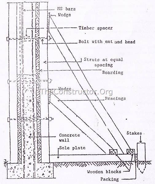 Timber Formwork For Rcc Wall In 2020 Concrete Formwork Concrete Precast Concrete