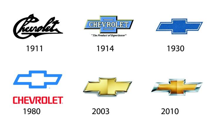 Chevrolet logo evolution