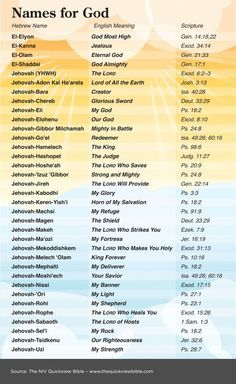 The Quick View Bible » Names for God chart with Scripture verses. Spiritual growth and inspiration in faith. For Ladies Bible Study in Women's Ministry.