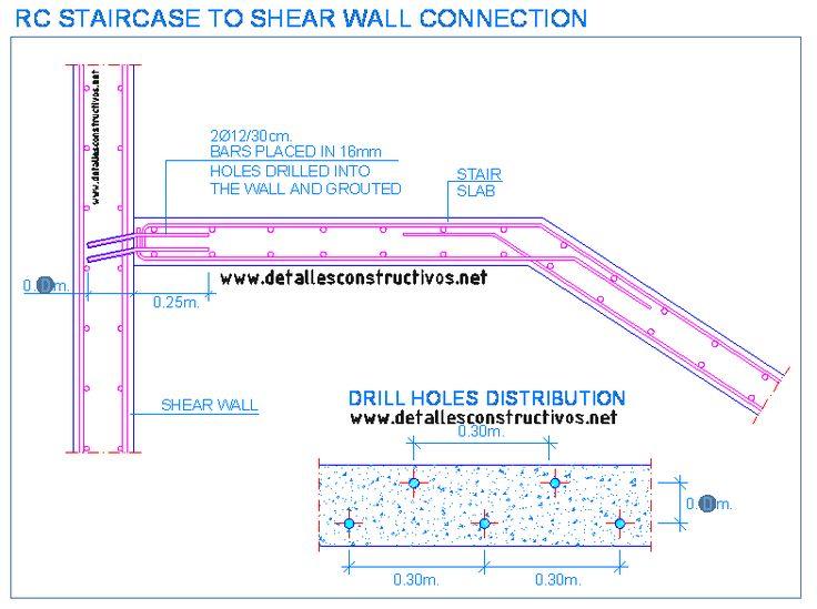 reinforced concrete detallesconstructivosnet STEEL
