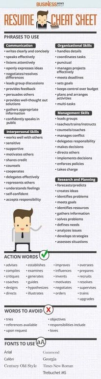 Resume cheat sheet : coolguides