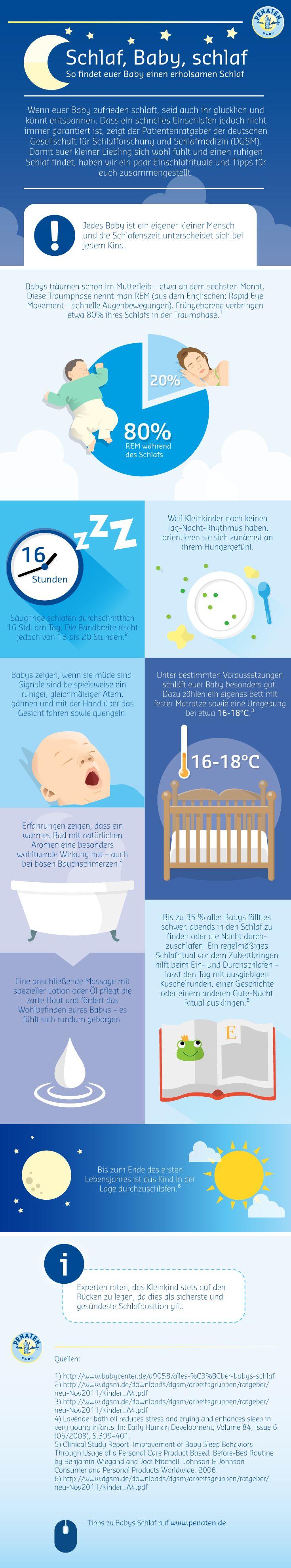 Wenn euer Baby zufrieden schläft, seid auch ihr glücklich und könnt entspannen. Hier haben wir ein paar Einschlafrituale und Tipps für euch und eure Kleinen zusammengestellt. #Penaten #BabysSchlaf #Babycare #Über110JahreErfahrung