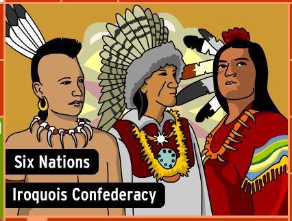 Lesson 1: Iroquois Confederacy Brain Pop video. http://www.brainpop.com/socialstudies/culture/ iroquoisconfederacy