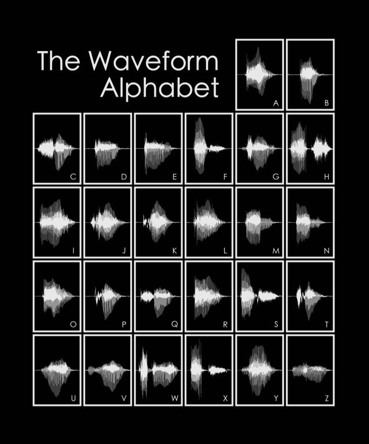The Waveform Alphabet. When a sound is recorded and converted into visual form, the sound waves from that recording generate a unique and distinct image, meaning this illustration is created from the sound of each letter being said.
