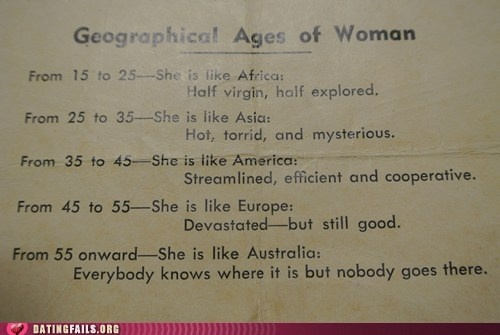I would add that at 90-100 she's like Antarctica: Cold and lifeless.: Geographical Ages, Funny Ages Of Women Jpg, Funny Things, Funny Humor, Woman, Humorpics Funnypics, Thought, Funnies, War