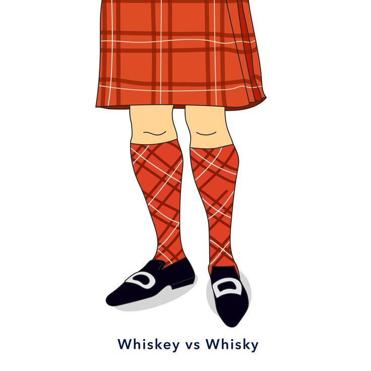 Whisky vs Whiskey Удивительно, но для обозначения виски в английском предназначено целых два слова: whisky и whiskey. Чтобы не ошибиться, нужно смотреть на проивзодителя напитка. Шотландский виски пишется whisky, любой другой — whiskey. Скоро будем разбираться с любимым напитком Морячка — ромом, там еще больше занимательных особенностей.