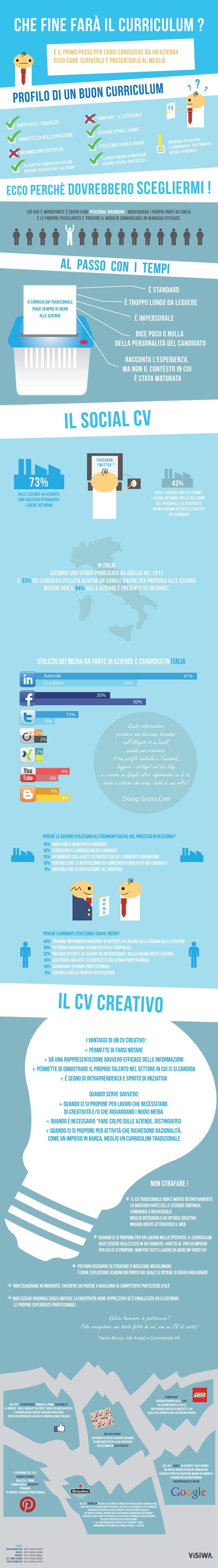 Che fine farà il curriculum? #infografica #lavoro #CV