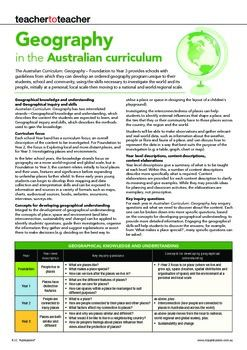 The Australian Curriculum: Geography Foundation to Year 3 provides schools with guidelines from which they can develop an ordered geography program unique to their students, school and community, using the skills necessary to investigate the world and itspeople, initially at a personal, local scale then moving to a national and world regional scale.Click here for more Australian Curriculum Geography resources: Australian Curriculum Georaphy
