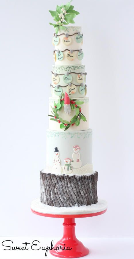 A little Tomte Christmas : Cuties little Christmas Collaboration.  by Sweet Euphoria NY