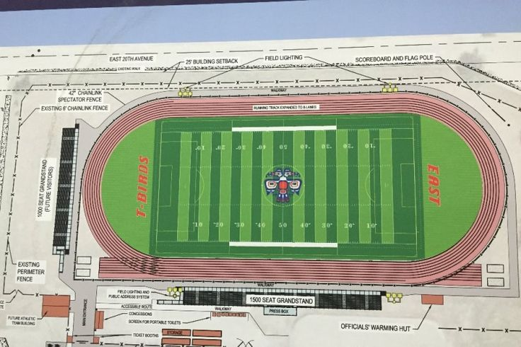 Stadium Funding East High School by EHS Football Booster Club - #GoFundMe #fundraising #donate