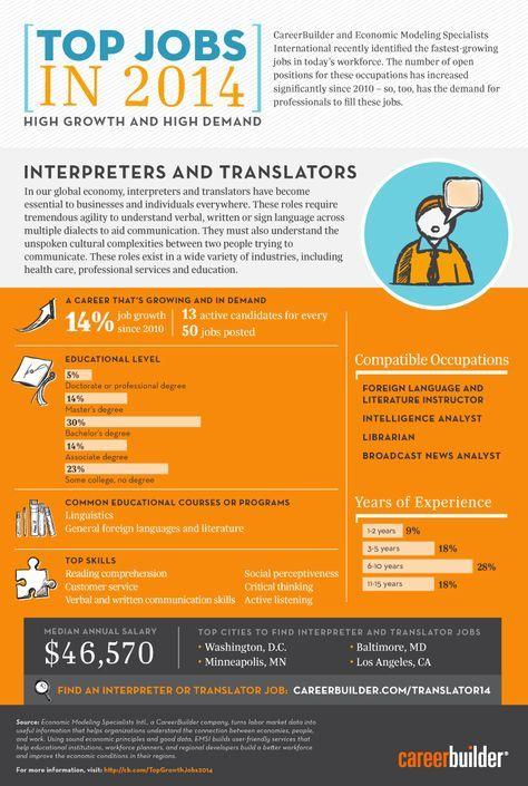 11 best Computer IT Careers Books images on Pinterest Career - darpa program manager sample resume