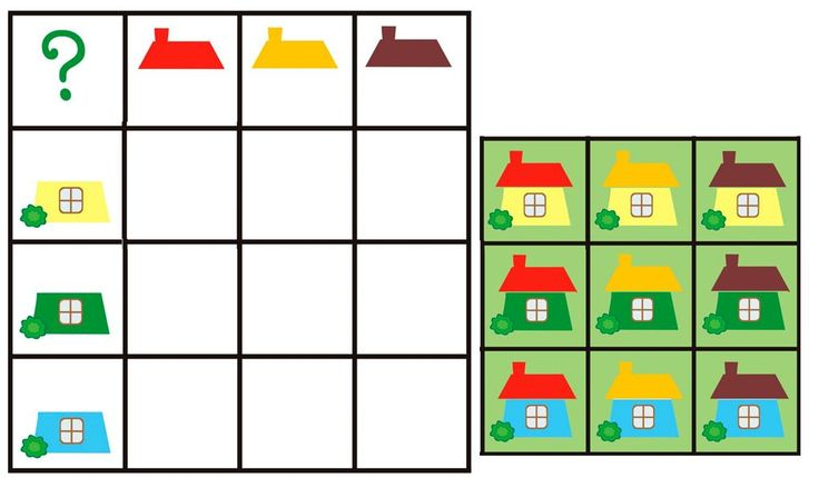 Casas y tejados percepcja wzrokowo ruchowa pinterest for Tableau logique