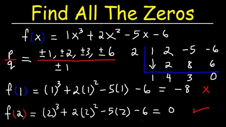 Finding all zeros of a polynomial function using the