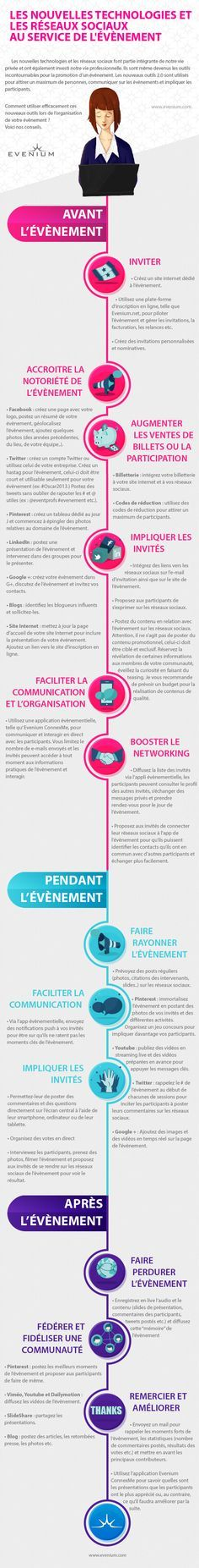 Comment utiliser efficacement les nouveaux outils et le #socialmedia pour vos événements ? http://www.1min30.com/social-media-marketing/community-management-et-evenementiel-en-infographie-8372?utm_content=buffer1292a&utm_medium=social&utm_source=pinterest.com&utm_campaign=buffer