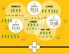 社長の魅力を発見 社長のビジョンに共感 社長の思いを共有  プレジデントバンクは日本を支える中小企業個人事業の経営者が集う日本最大規模の経営者専門ポータルサイトを目指しております  http://ift.tt/2bYf2WE
