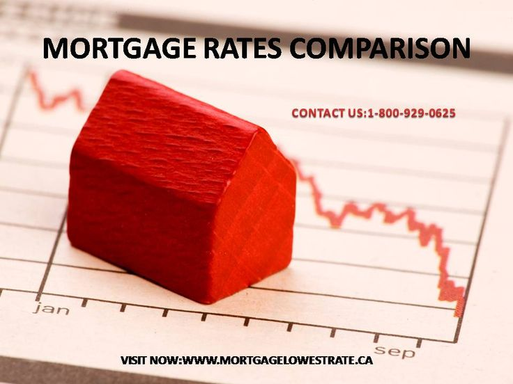 mortgage rates canada july 2014
