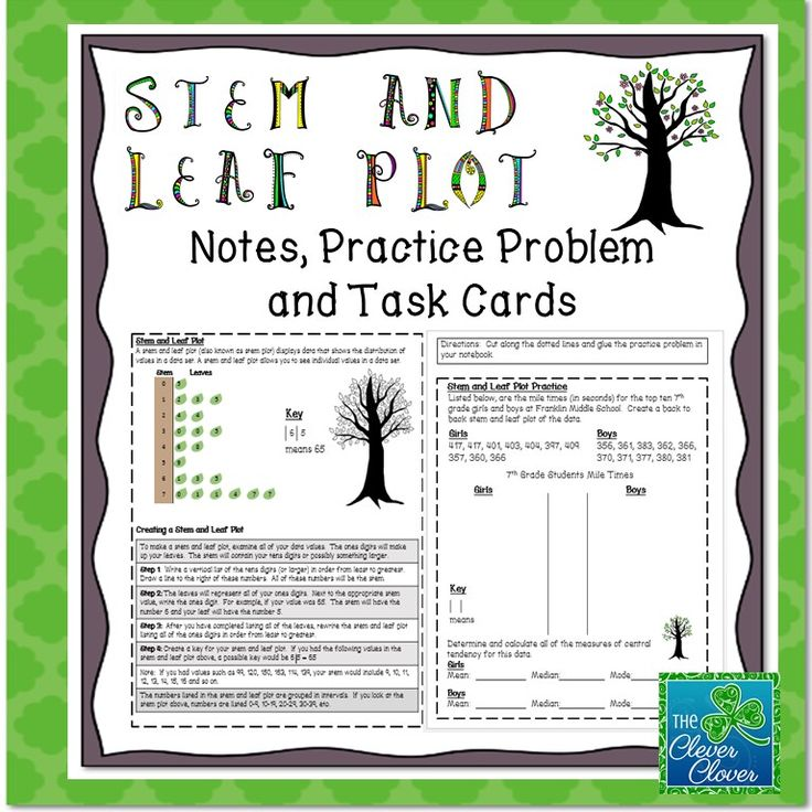 how to create stem and leaf plot in excel